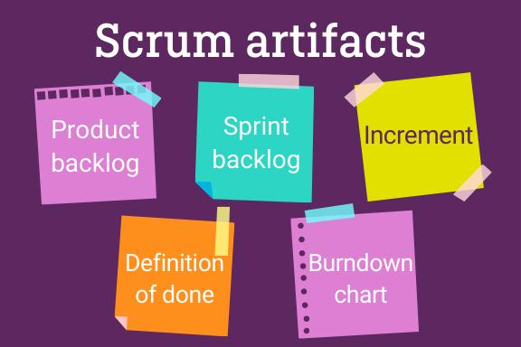 Scrum agile artifacts Ariad