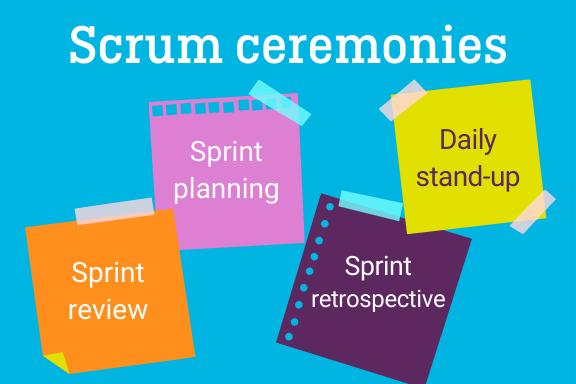 Scrum agile ceremonies Ariad