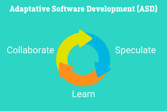 Adaptative software development