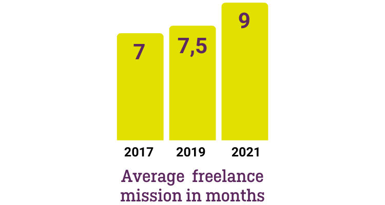 Ariad income insight 2021 report findings 1