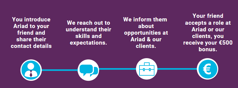 Ariad referral policy how it works